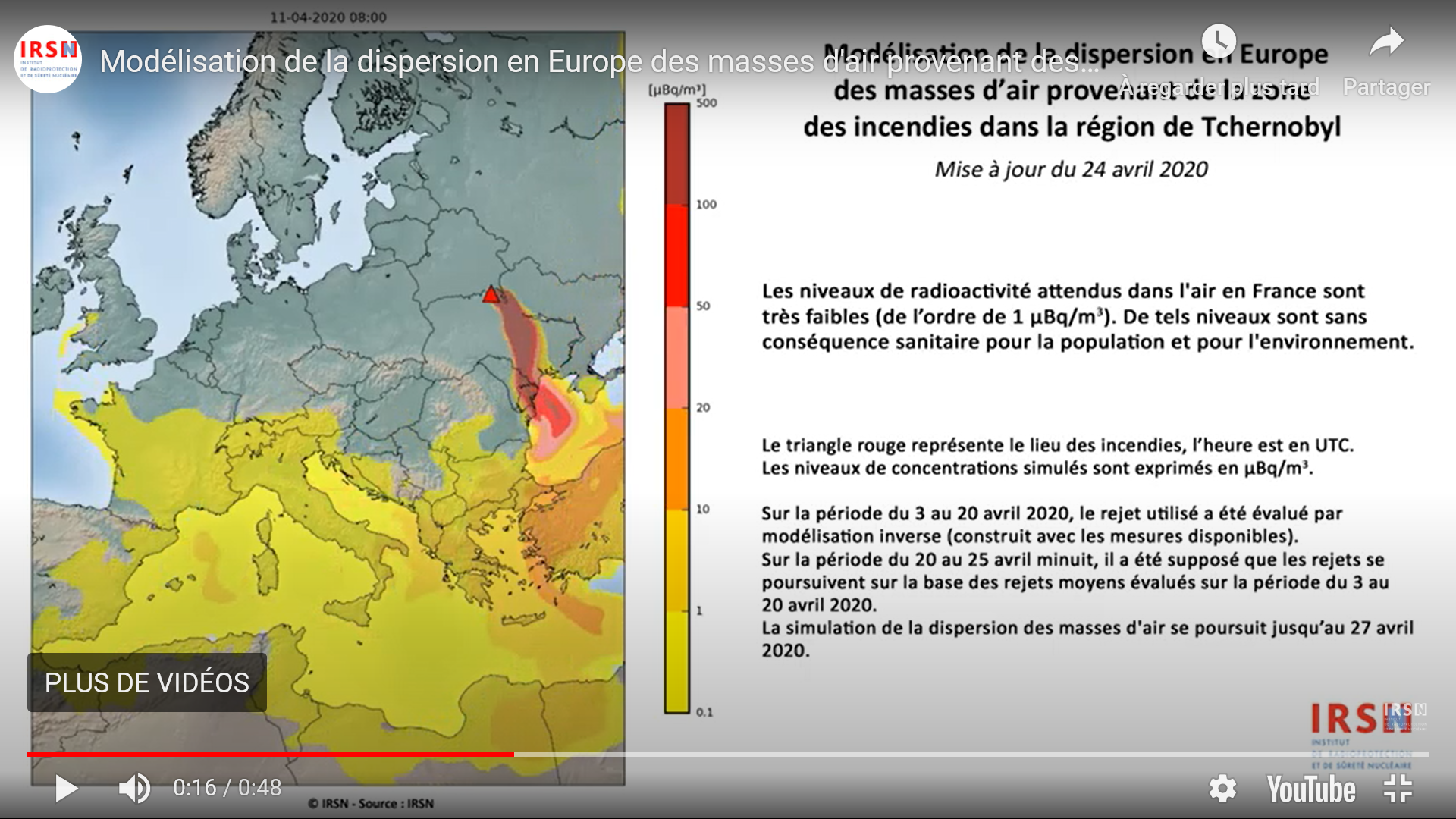 Modélisation de la dispersion Cesium 135 Tchernobyl 2020 - INRS